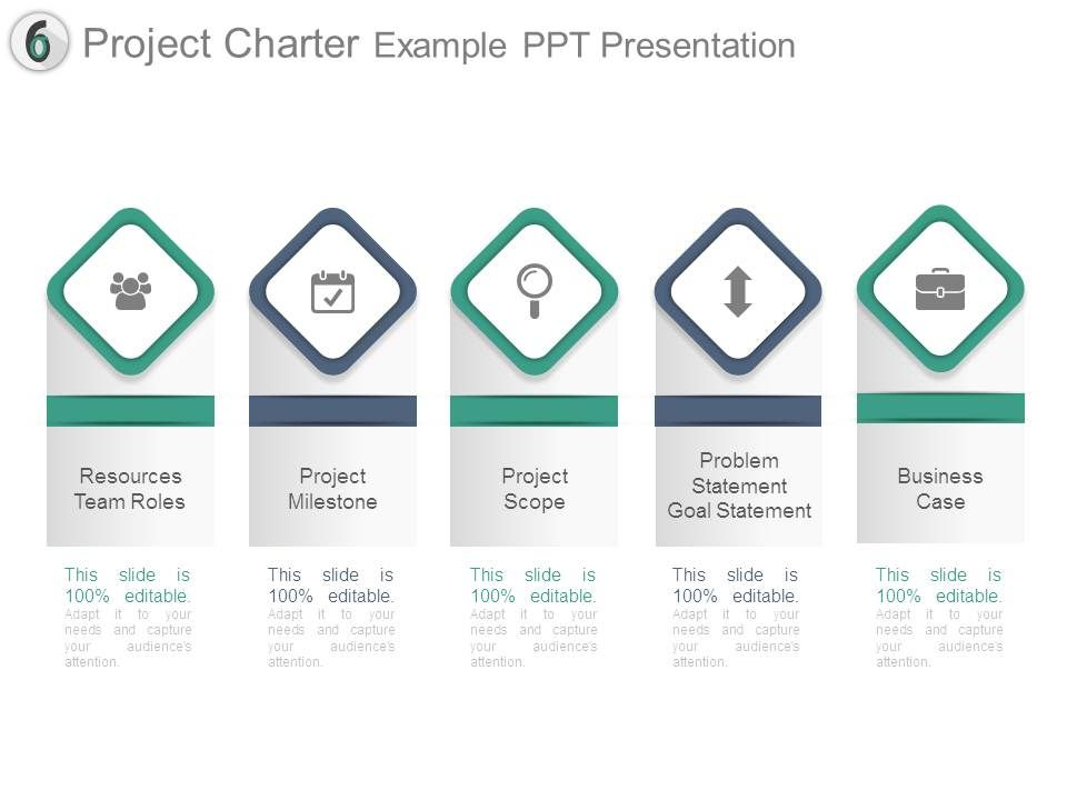 Project Charter Example Ppt Presentation Powerpoint Presentation