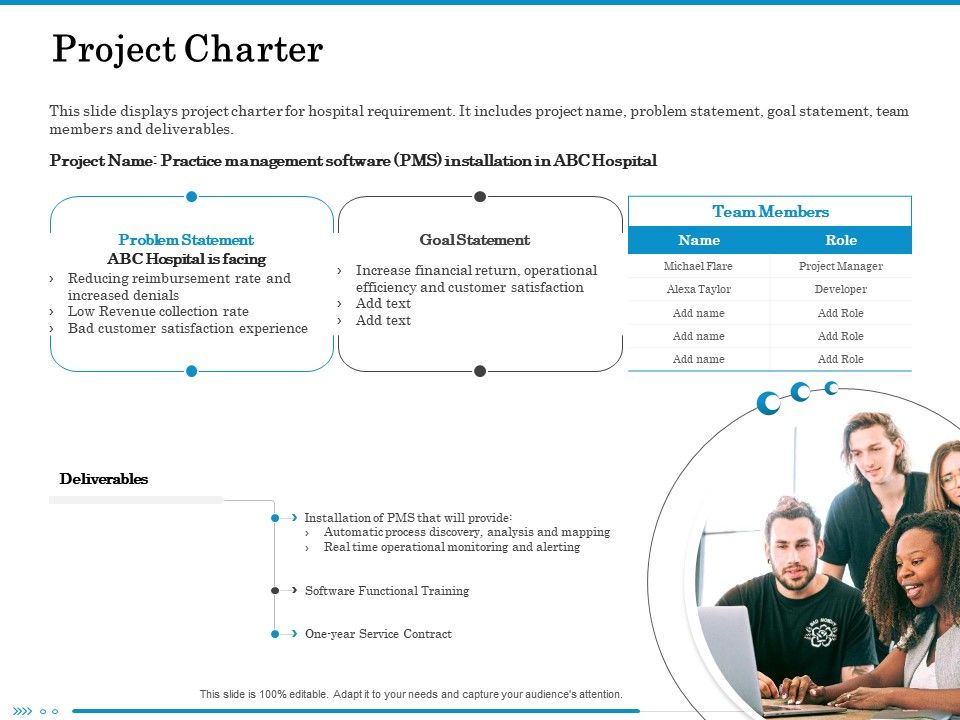 Project Charter Financial Return Ppt Powerpoint Presentation Gallery File Formats
