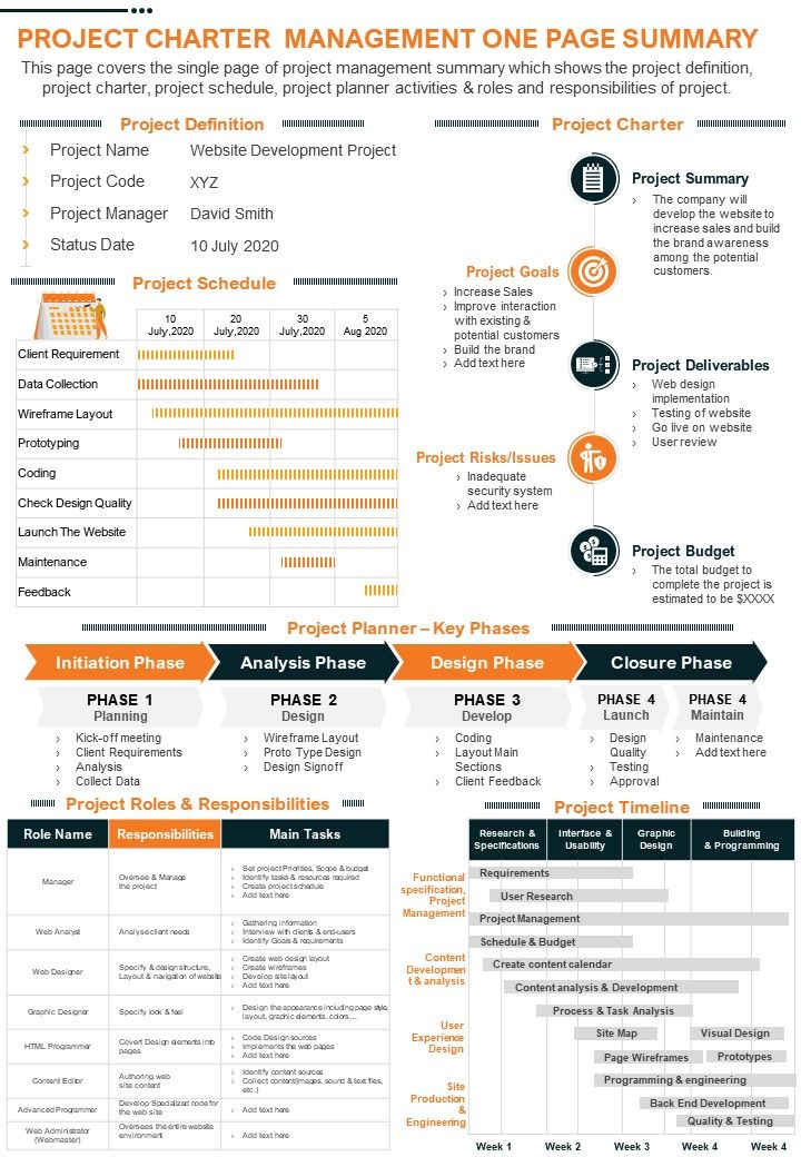 Project Charter Management One Page Summary Presentation Report Infographic PPT PDF Document