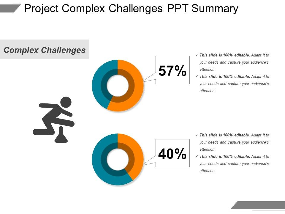 project_complex_challenges_ppt_summary_Slide01