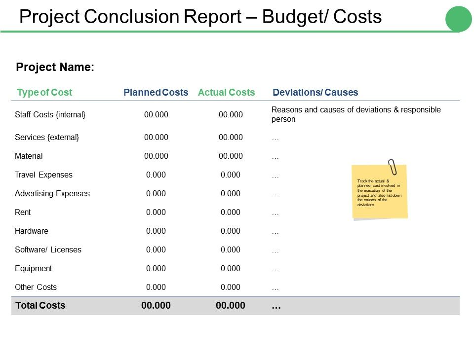 project conclusion report budget costs ppt ideas infographic