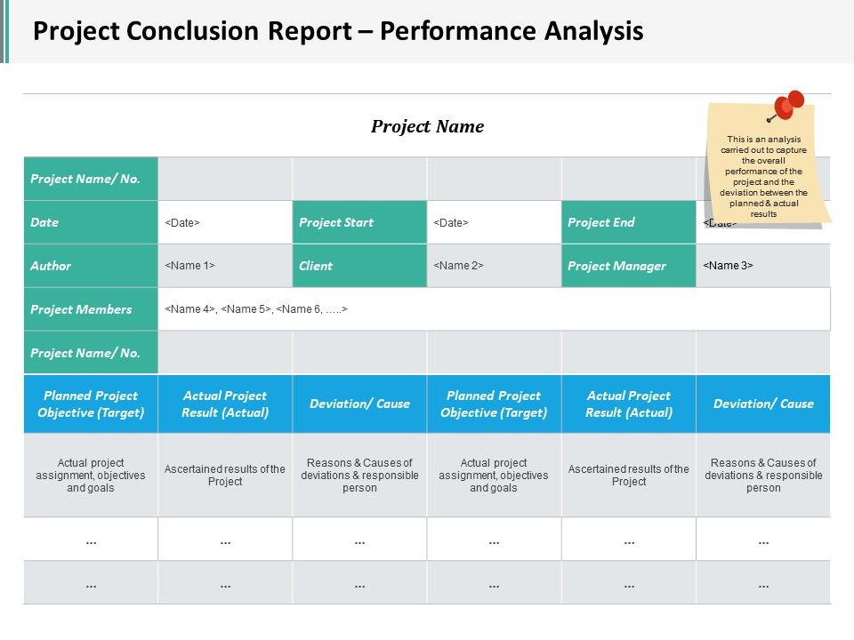 Project Conclusion Report Performance Analysis Ppt Infographics