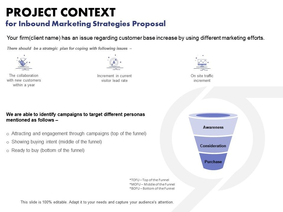 Project Context For Inbound Marketing Strategies Proposal Ppt Powerpoint Vector