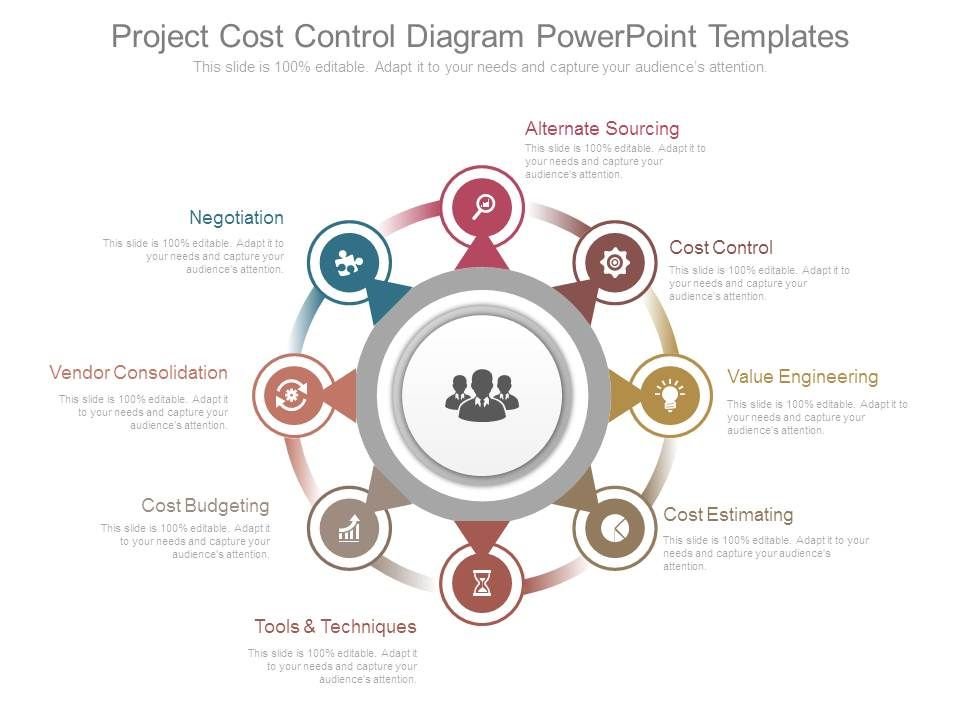 Project Cost Control Diagram Powerpoint Templates | Templates ...