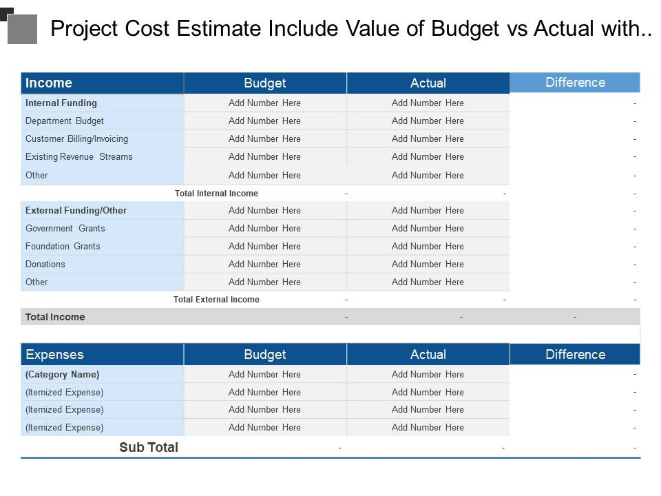 Project Cost Estimate Include Value Of Budget Vs Actual With Their