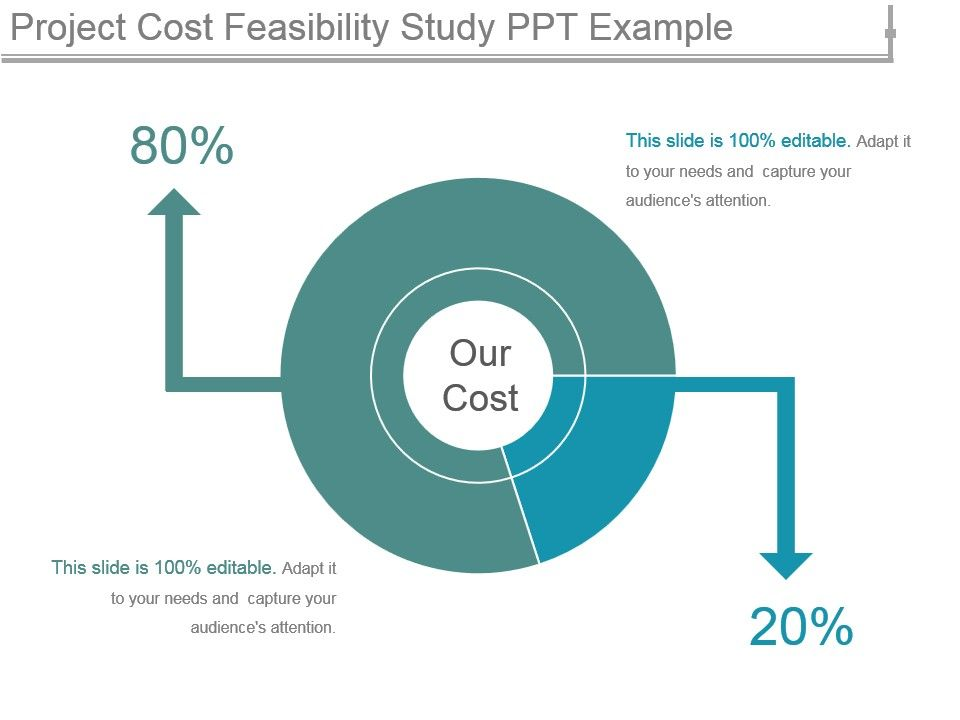 Project cost feasibility study ppt example presentation projectcostfeasibilitystudypptexampleslide01 projectcostfeasibilitystudypptexampleslide02 projectcostfeasibilitystudypptexampleslide03 pronofoot35fo Gallery
