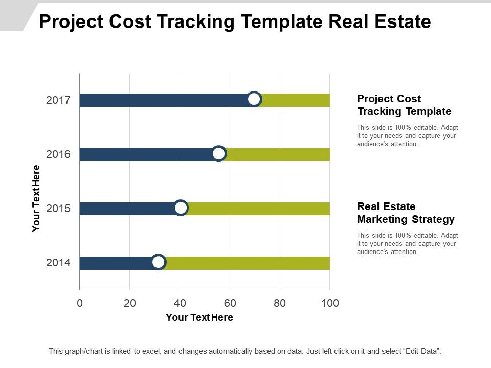 Project Cost Tracking Template Real Estate Marketing Strategy Cpb Powerpoint Templates Backgrounds Template Ppt Graphics Presentation Themes Templates