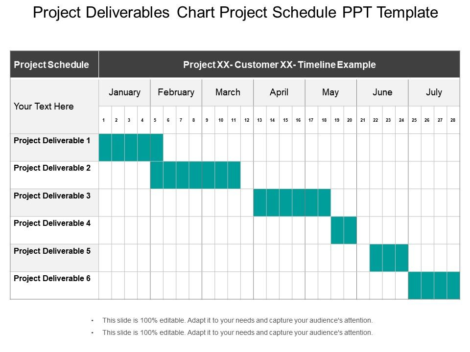 Project Deliverables Chart Project Schedule Ppt Template