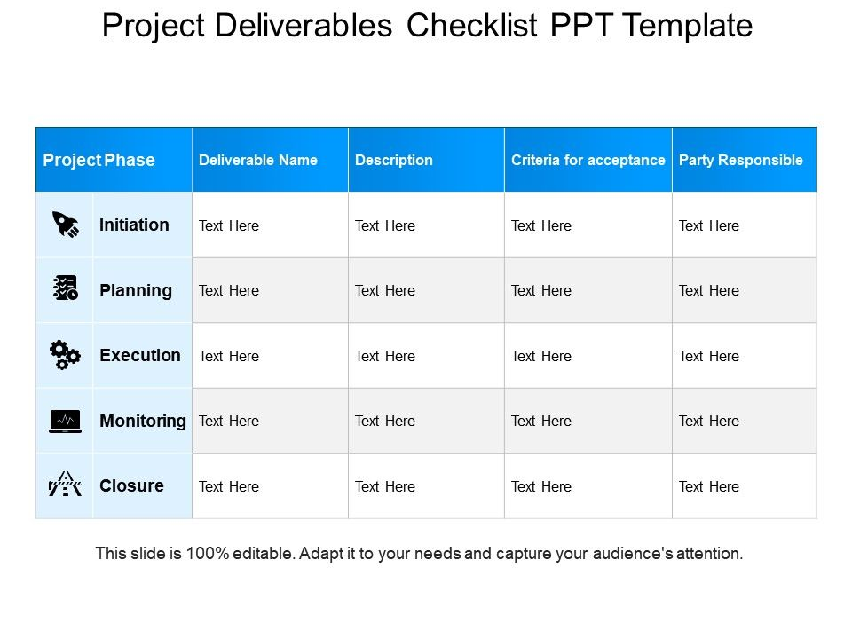 Project deliverables checklist ppt template powerpoint for Project deliverable template