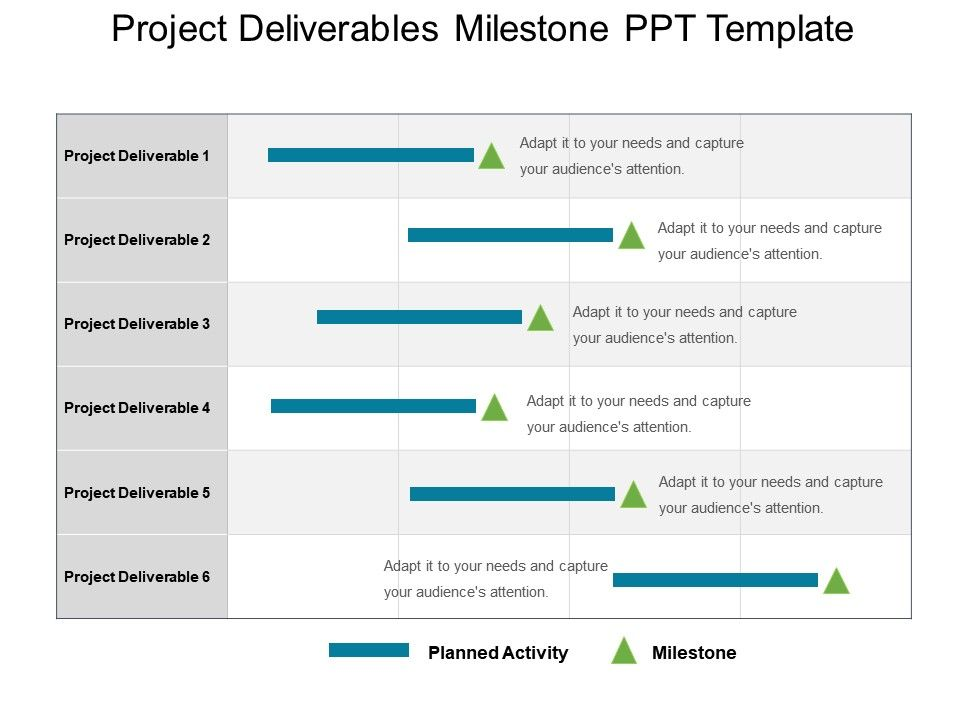 project deliverables milestone ppt template