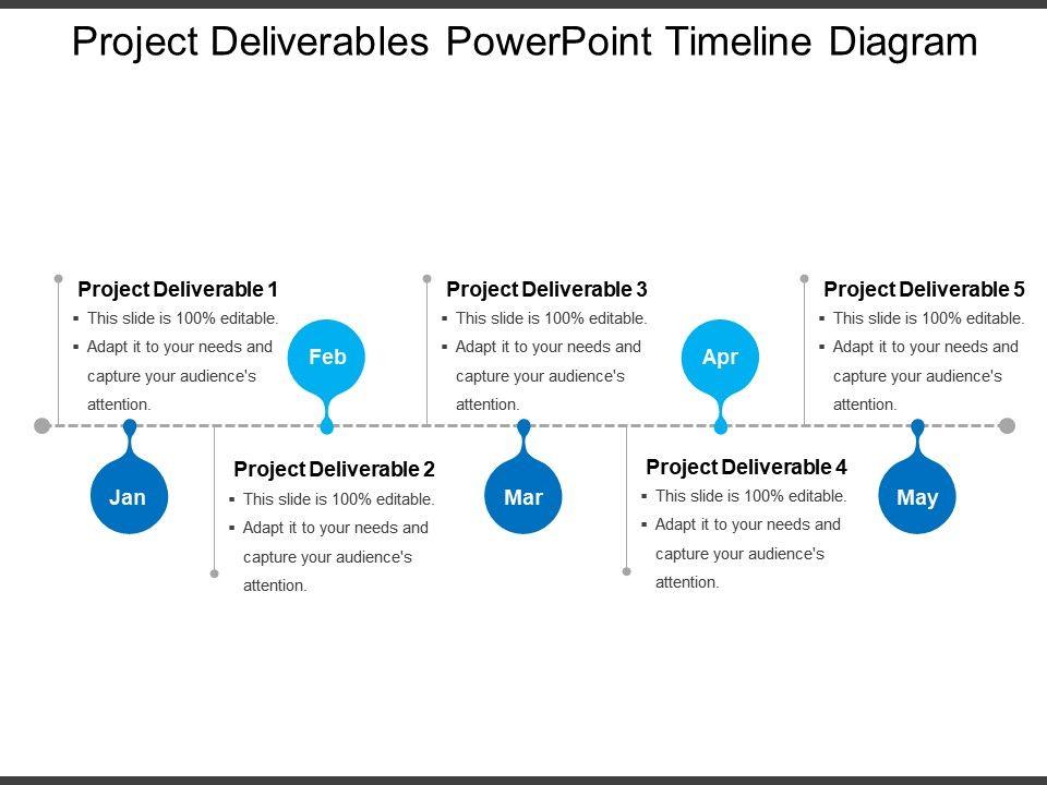 Project Deliverables Powerpoint Timeline Diagram | PowerPoint