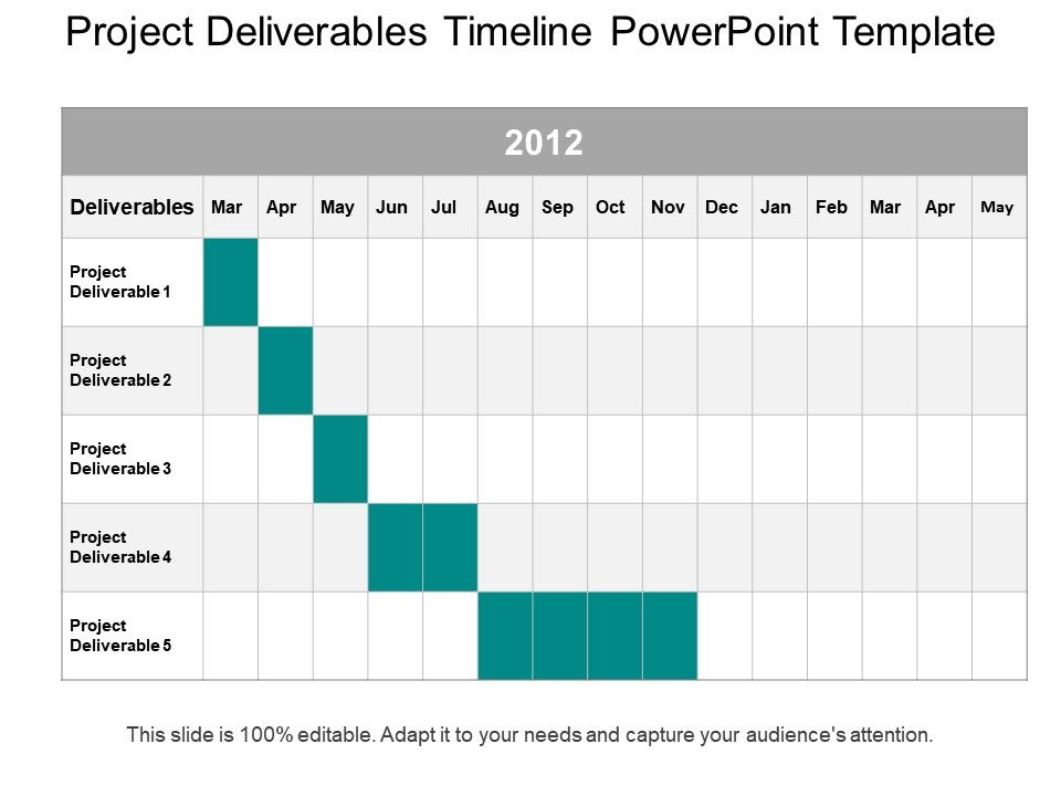 Project Deliverables Timeline Powerpoint Template PowerPoint - Project deliverables template