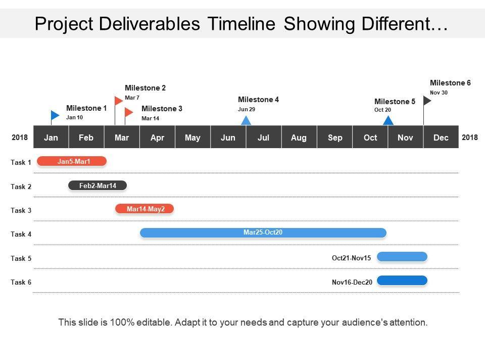 project_deliverables_timeline_showing_different_tasks_with_milestones_Slide01