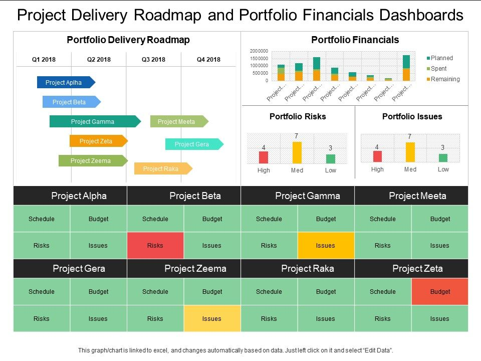 project_delivery_roadmap_and_portfolio_financials_dashboards_Slide01