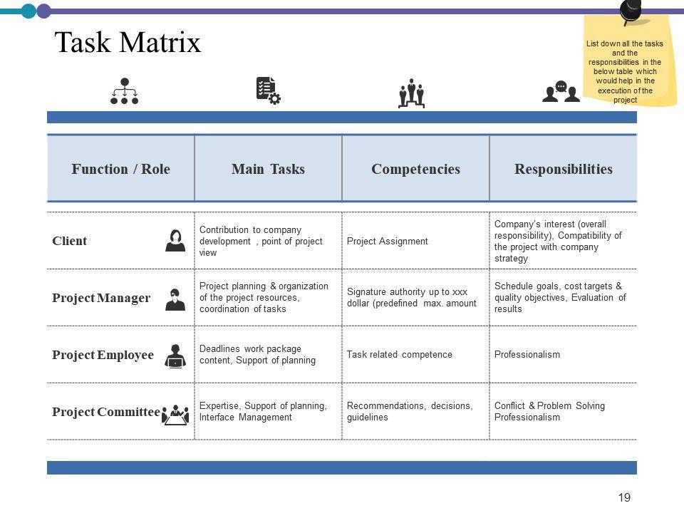 Project Description Powerpoint Presentation Slides | PowerPoint