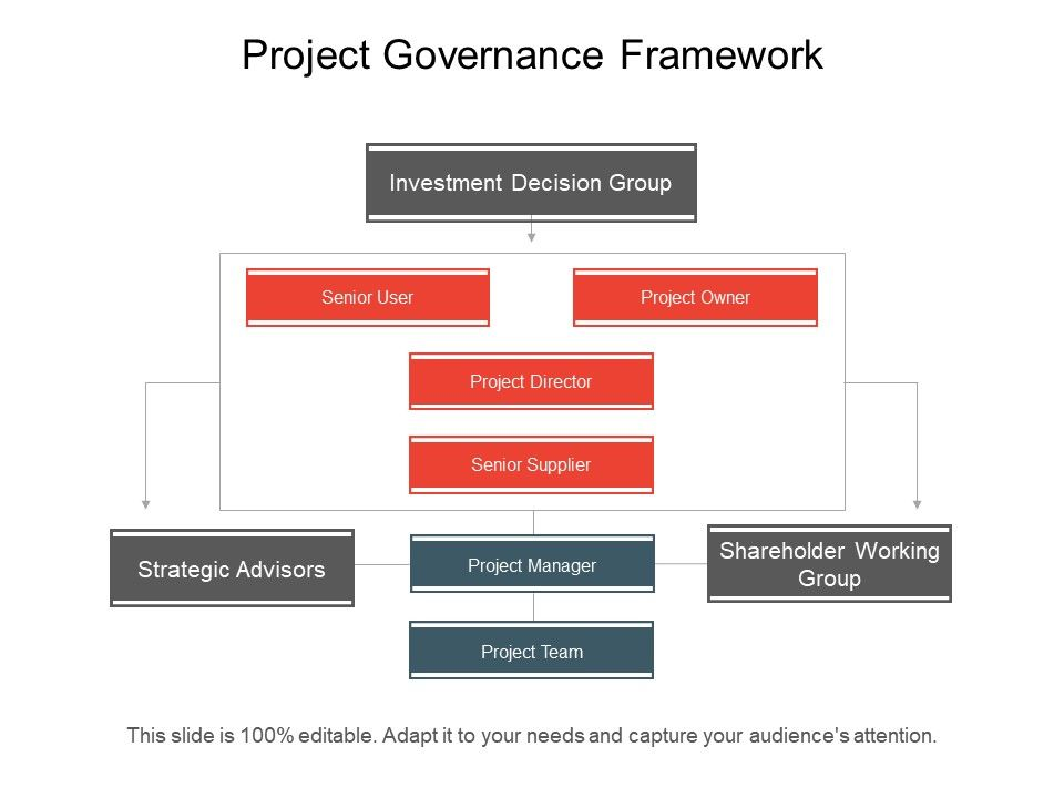 project governance framework powerpoint slide design templates ppt