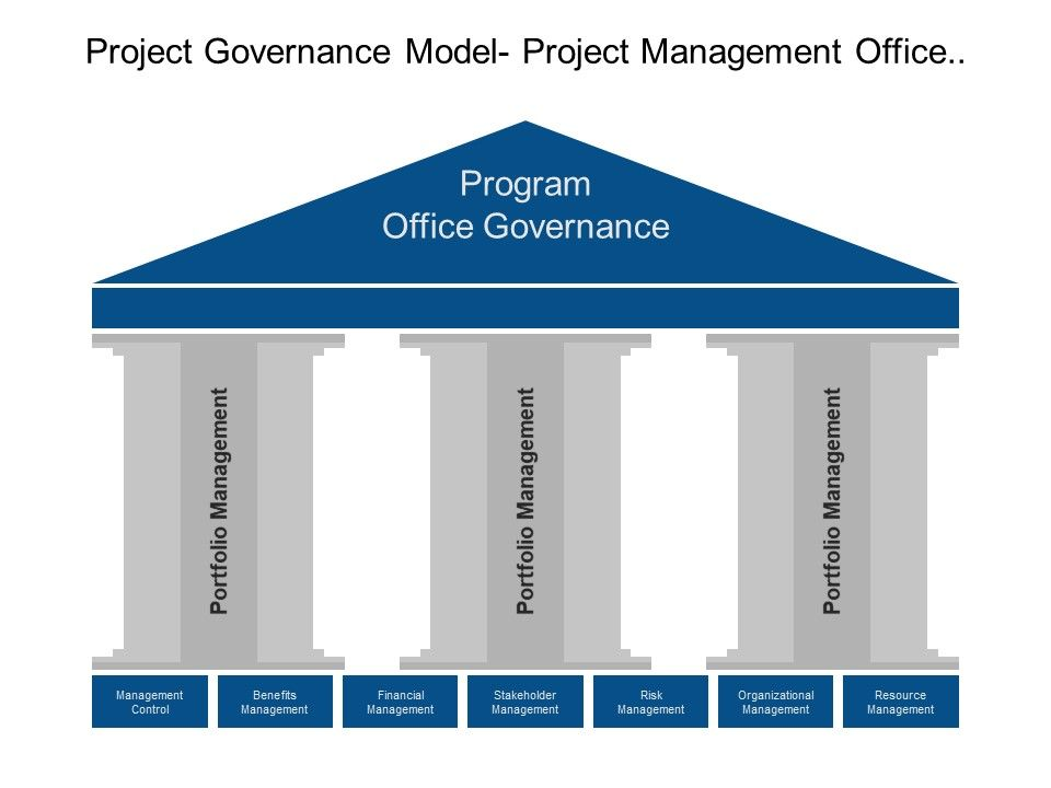 project governance model project management office governance ...