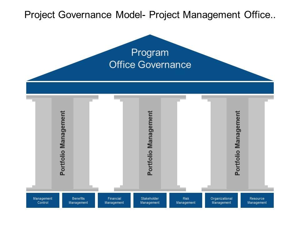 Project Governance Model Management Office Structure Powerpoint Slide Designs Slide01
