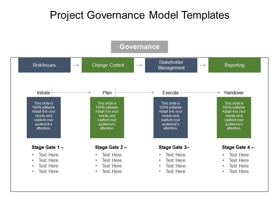 project governance model templates powerpoint slide graphics ...