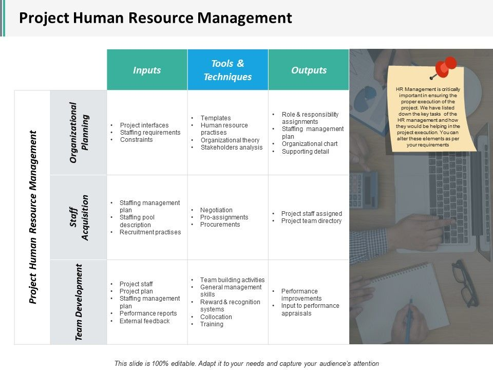 Project Human Resource Management Ppt Inspiration Backgrounds