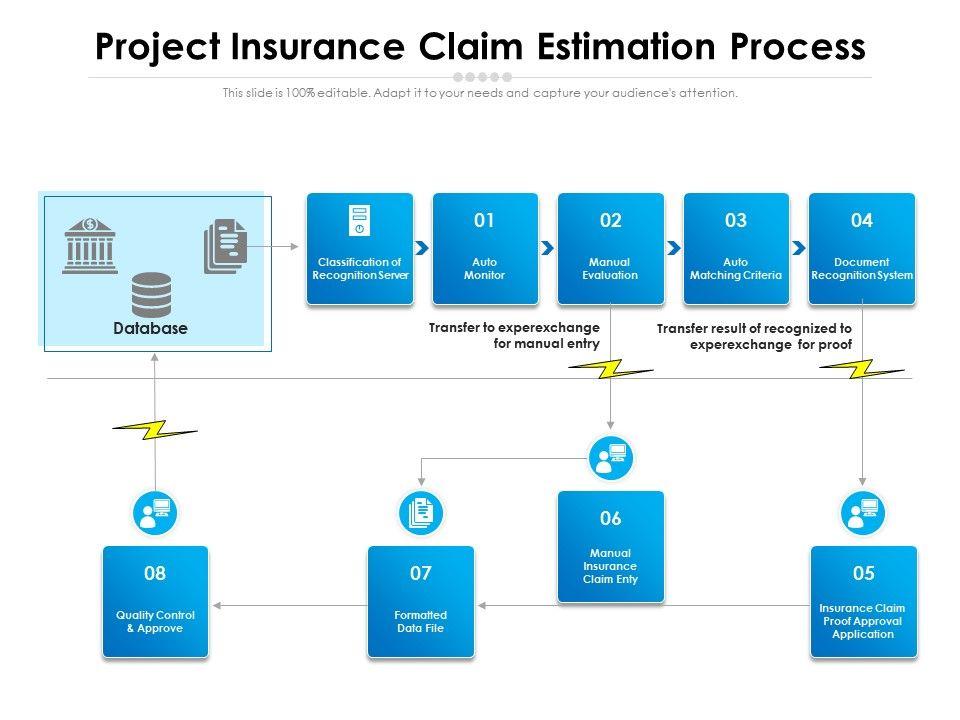 Project Insurance Claim Estimation Process
