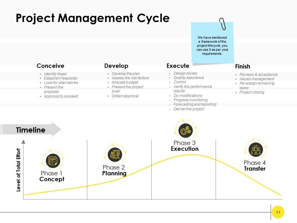 Project Kickoff Meeting Agenda Powerpoint Presentation