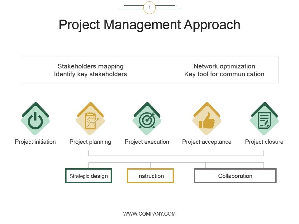 Project Management Approach Presentation Powerpoint Example - Project management approach template