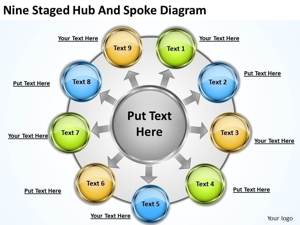 wheel rotation chart hub and spoke  stages quadrants powerpoint    project management consultancy nine staged hub and spoke diagram