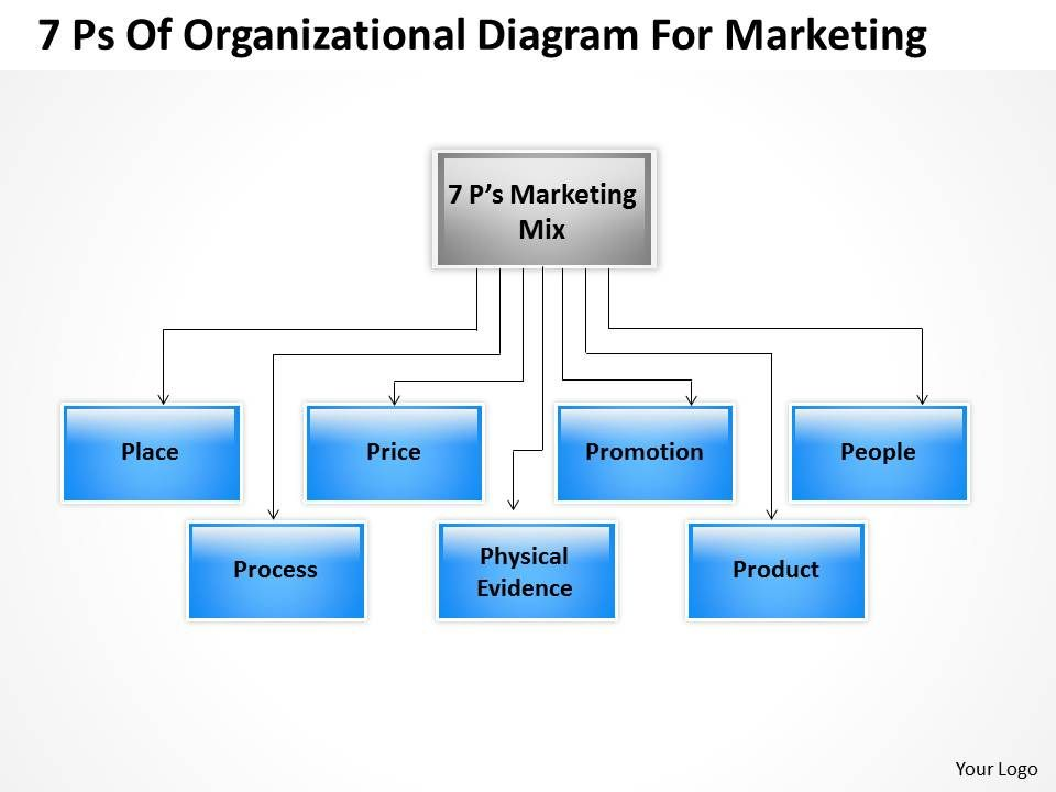 project_management_consulting_diagram_for_marketing_powerpoint_templates_ppt_backgrounds_slides_0617_Slide01