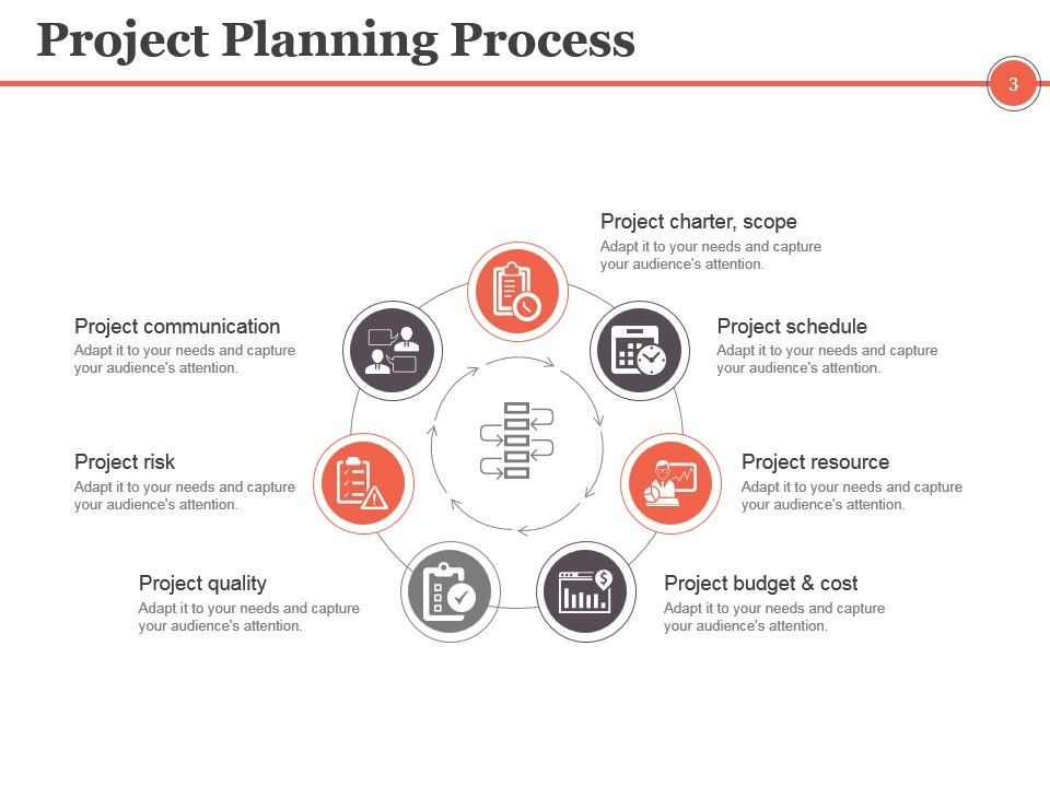 Project Management Controlling And Monitoring Powerpoint