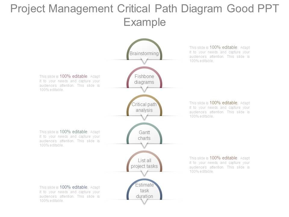 Project Management Critical Path Diagram Good Ppt Example