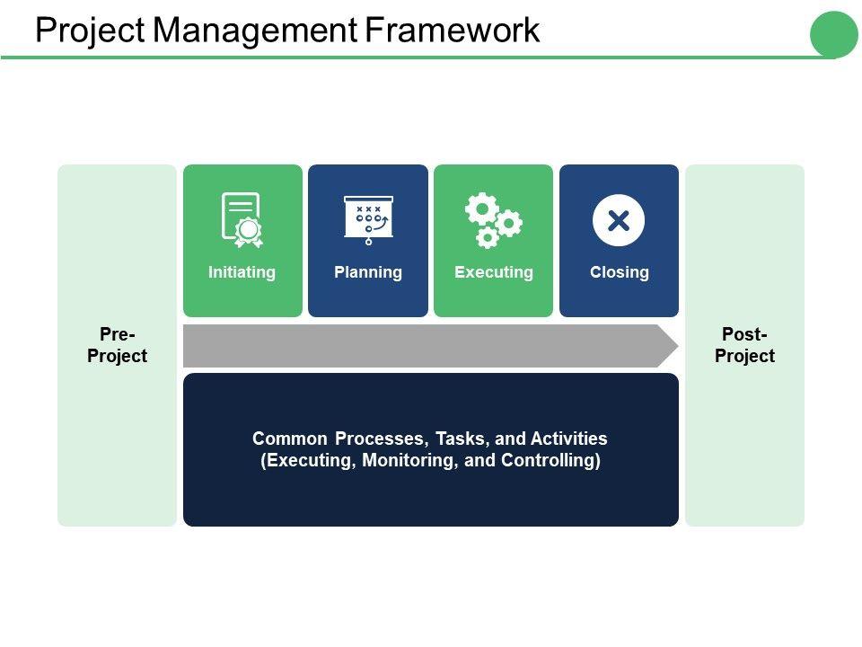 Project Management Framework Ppt Infographics Styles Slide01 Slide02