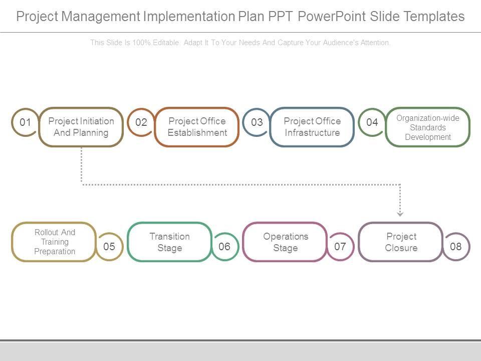 Project Management Implementation Plan Ppt Powerpoint Slide ...
