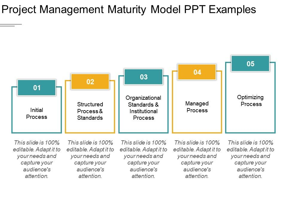 Process maturity model ppt
