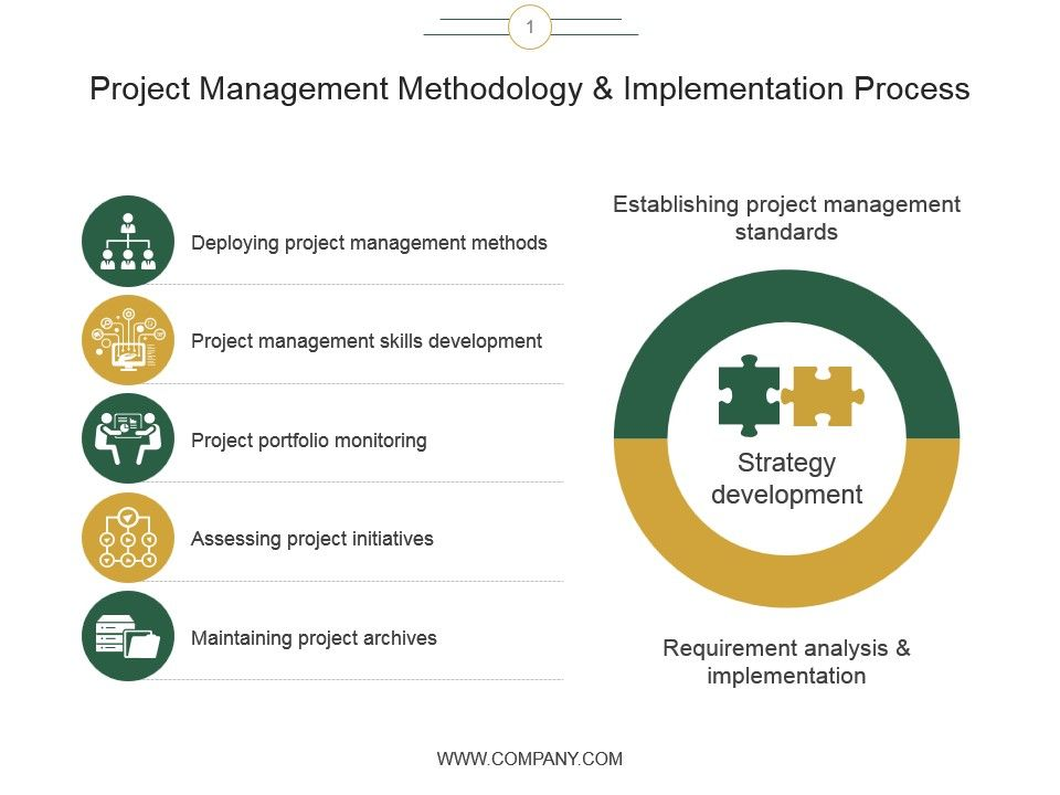 Project management methodology and implementation process for Implementation methodology template