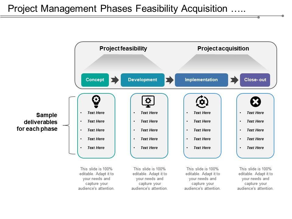 project_management_phases_feasibility_acquisition_development_implementation_Slide01