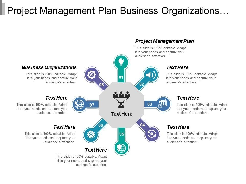 supply chain business plan template