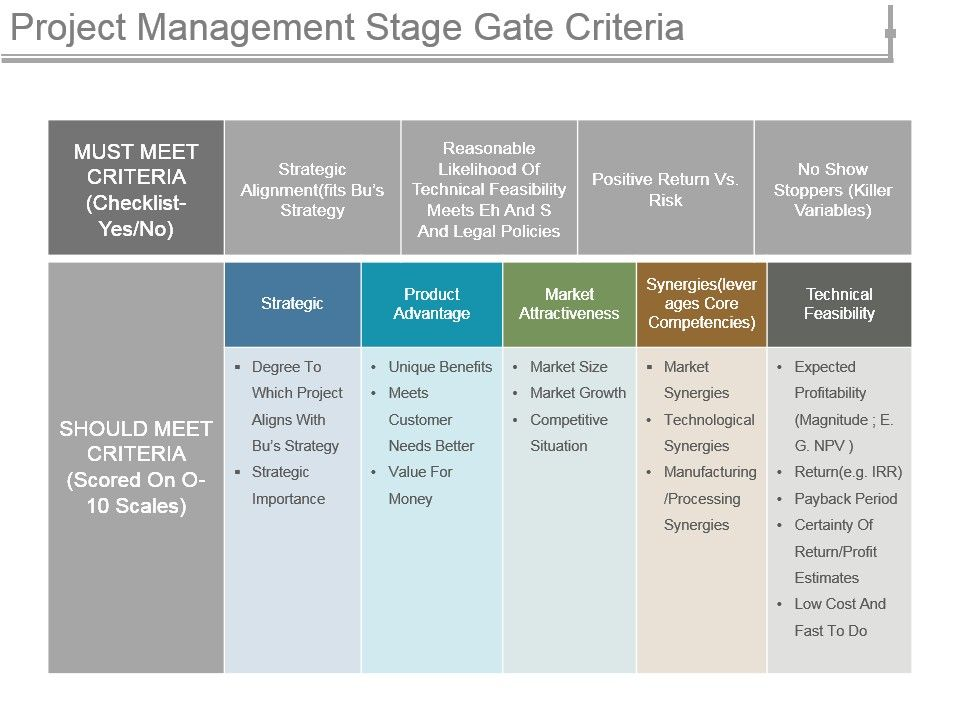 Project Management Stage Gate Criteria Ppt Icon Slide01 Slide02