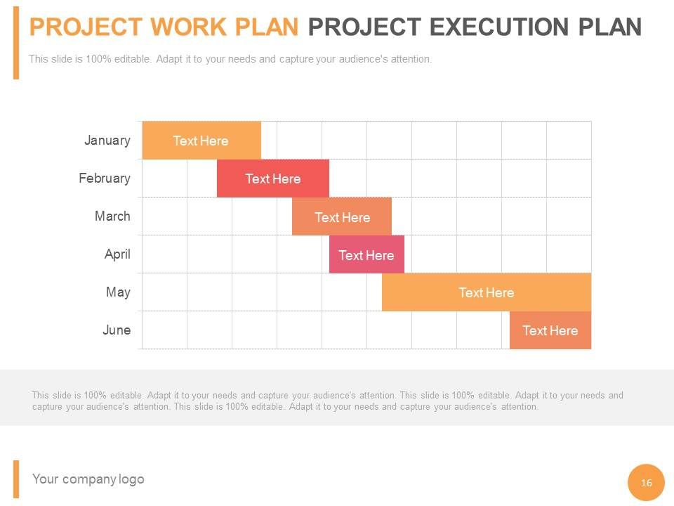 project management status powerpoint presentation with slides