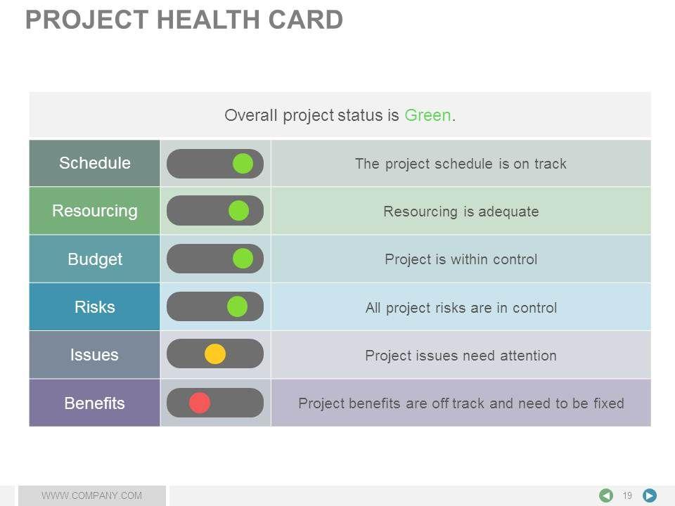 budget powerpoint presentation template