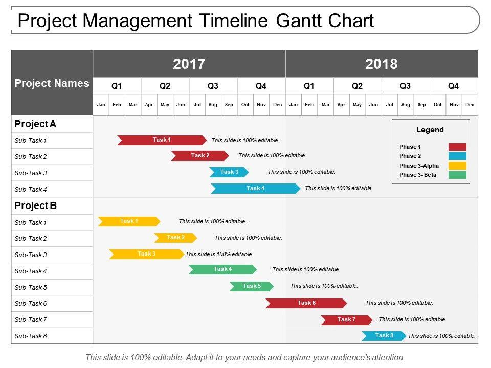 project_management_timeline_gantt_chart_Slide01