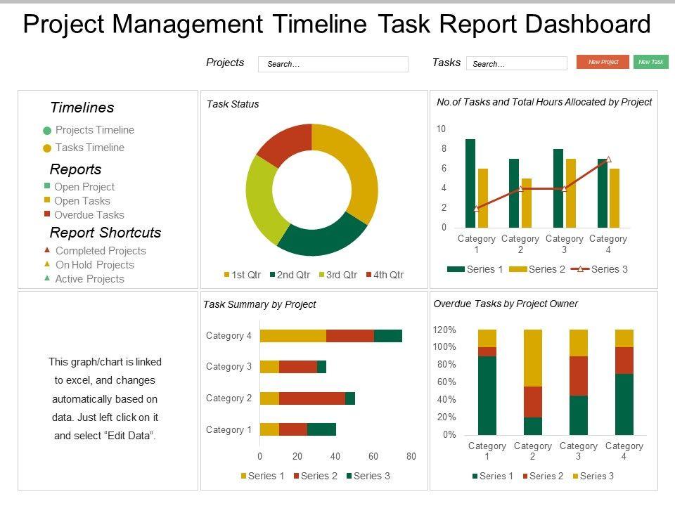 project_management_timeline_task_report_dashboard_Slide01