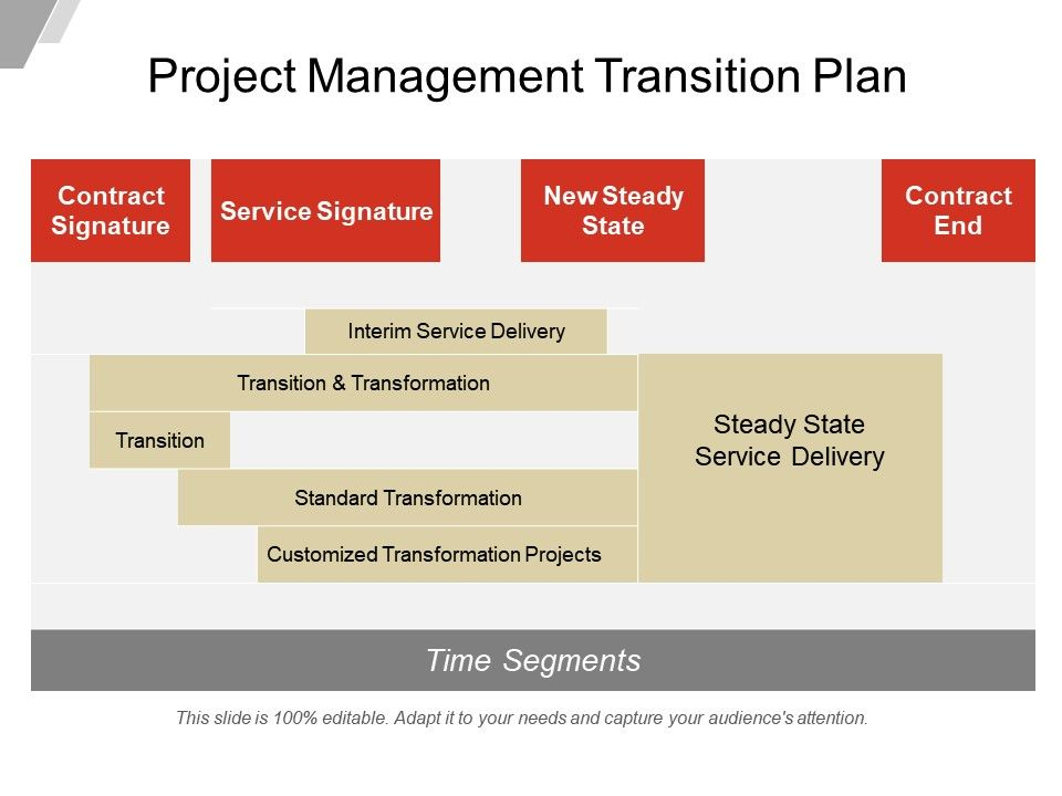Project Management Transition Plan Example Ppt Presentation