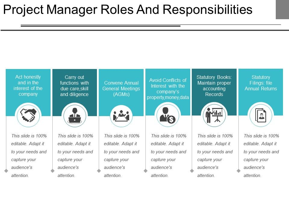 Project Manager Roles And Responsibilities Ppt Images | PPT Images ...