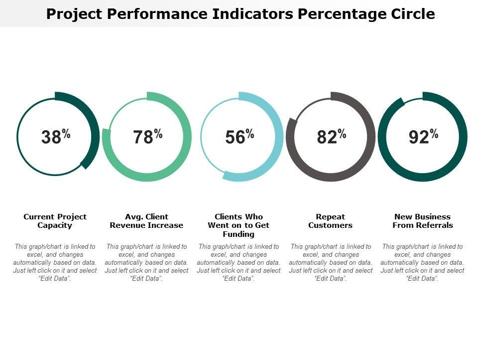 project_performance_indicators_percentage_circle_Slide01