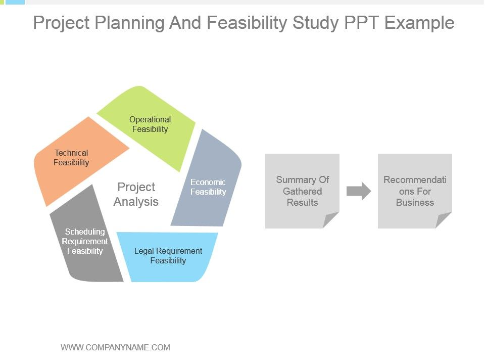 Project Planning And Feasibility Study Ppt Example | PowerPoint ...