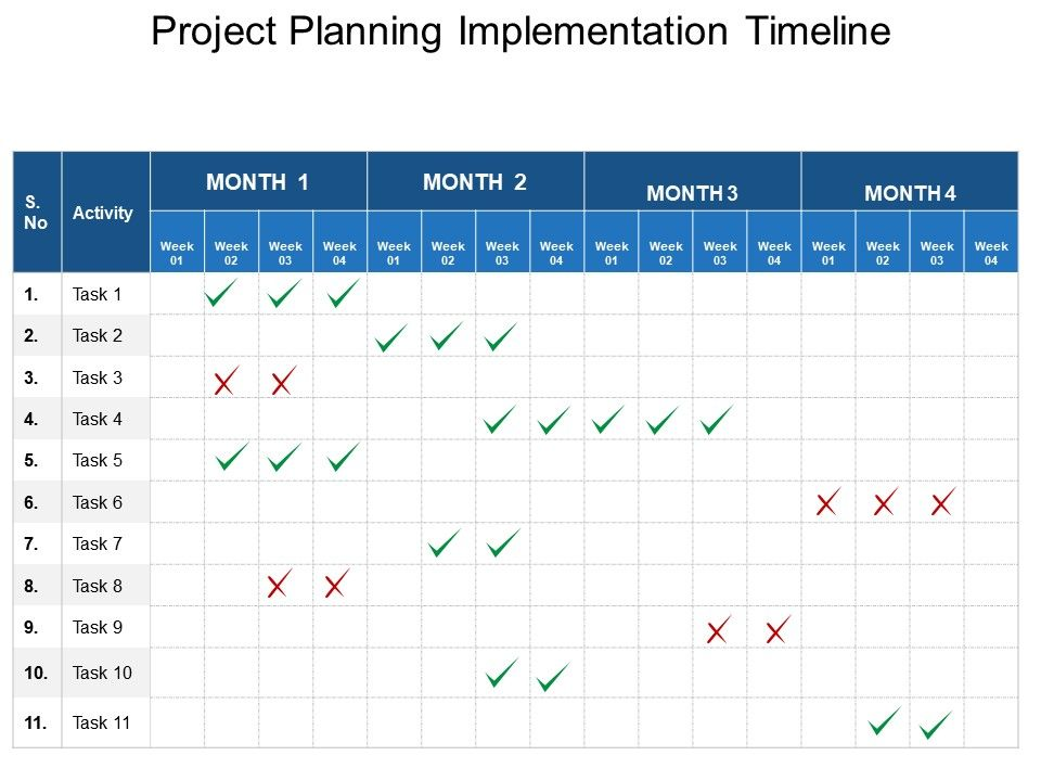 Project Planning Implementation Timeline Powerpoint Images