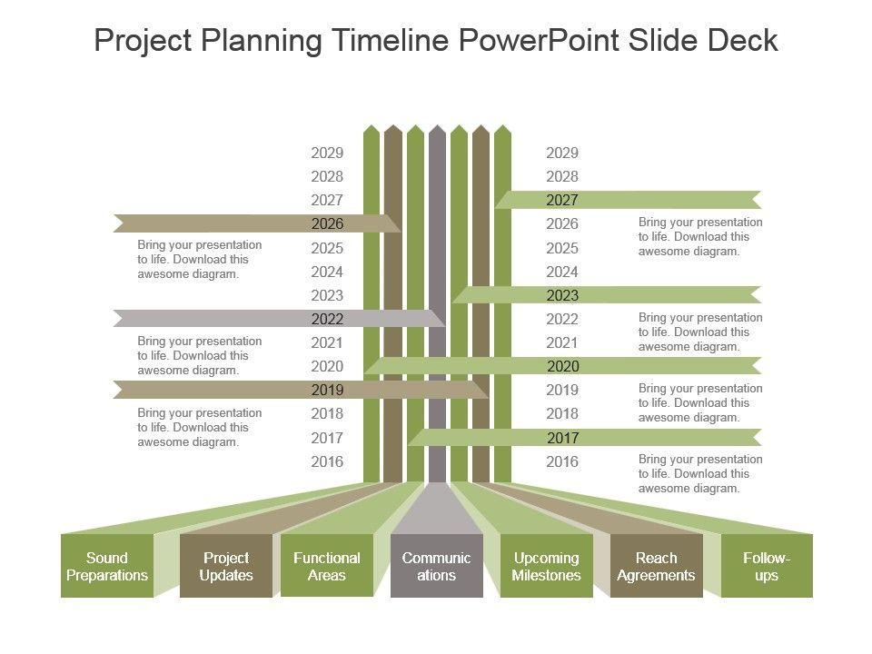 project planning timeline powerpoint slide deck powerpoint slides