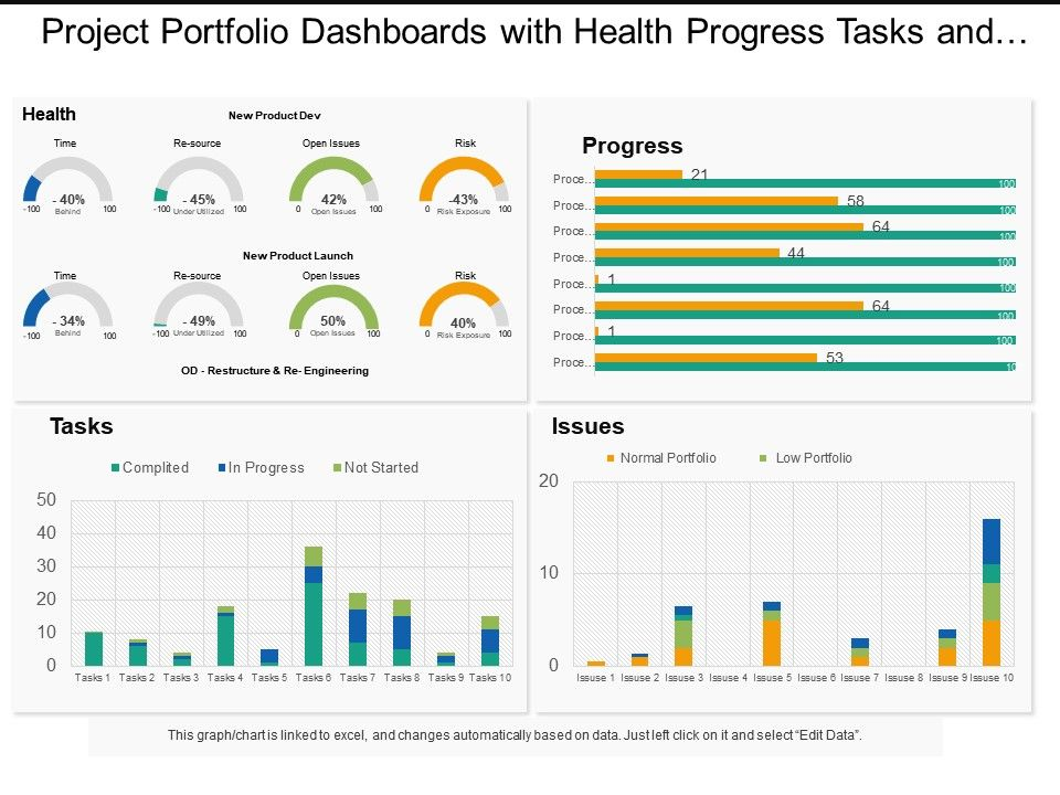 project_portfolio_dashboards_with_health_progress_tasks_and_issues_Slide01