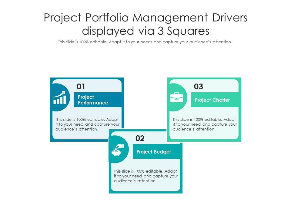 Project Portfolio Management Drivers Displayed Via 3 Squares